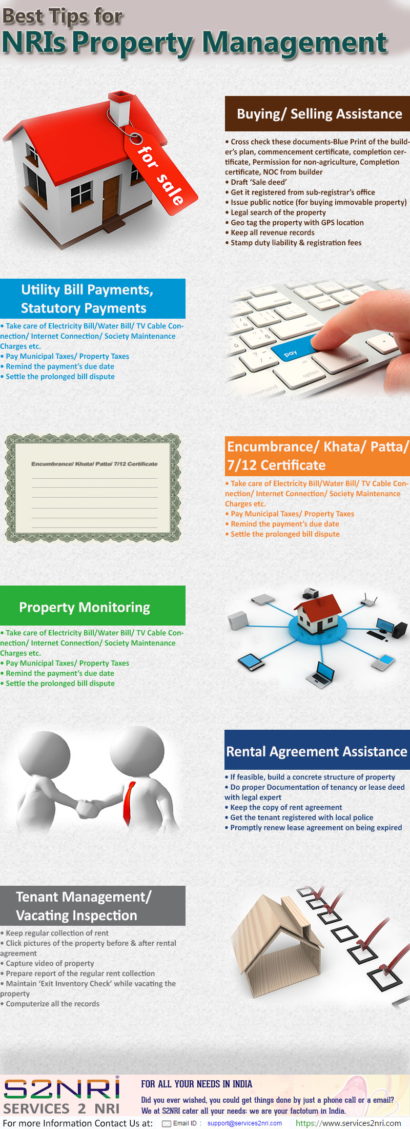 NRIs property management