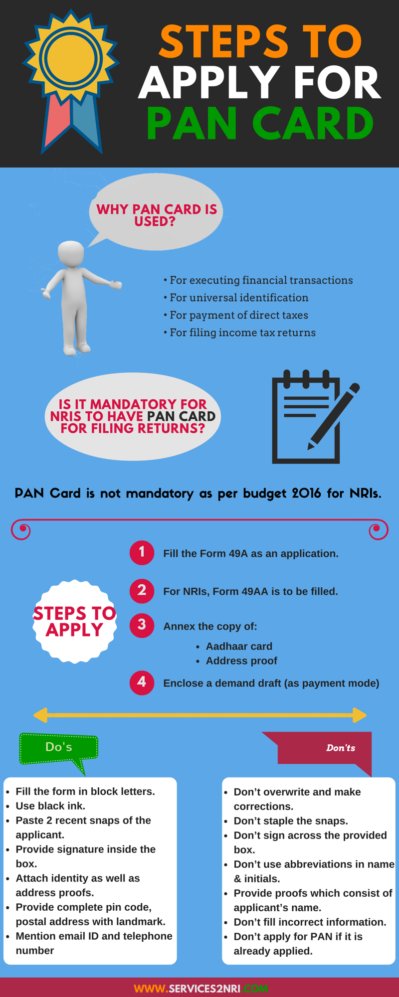 How to apply for a Nris Pan Card