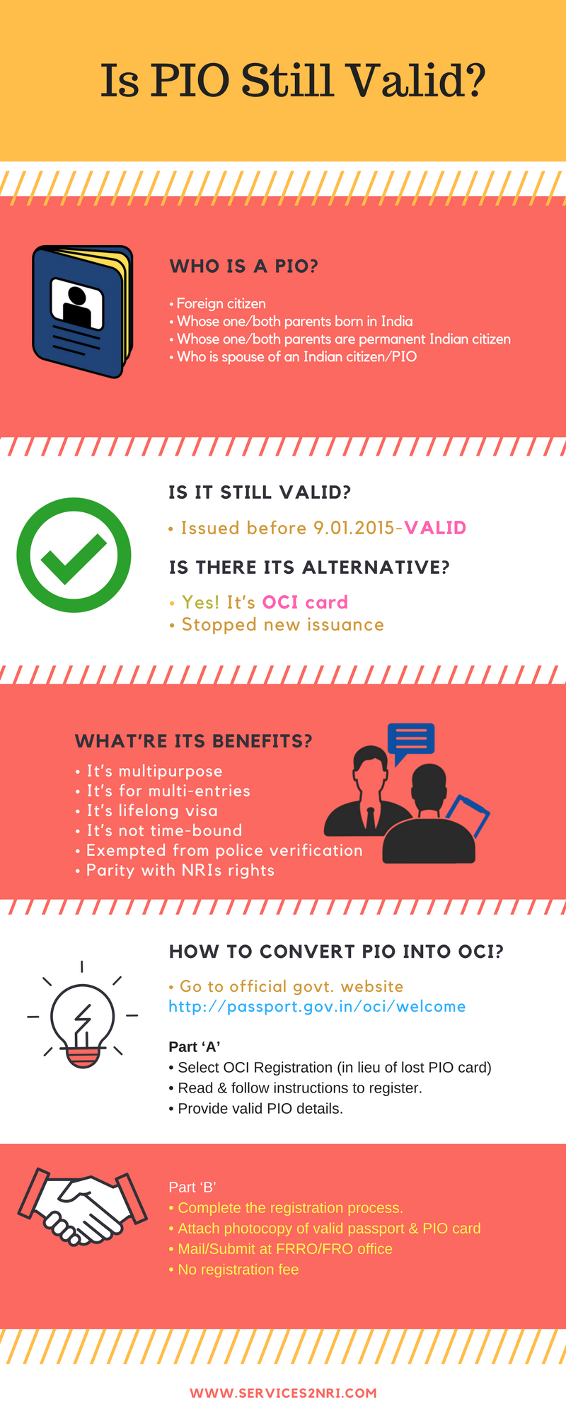 PIO Card Infographic