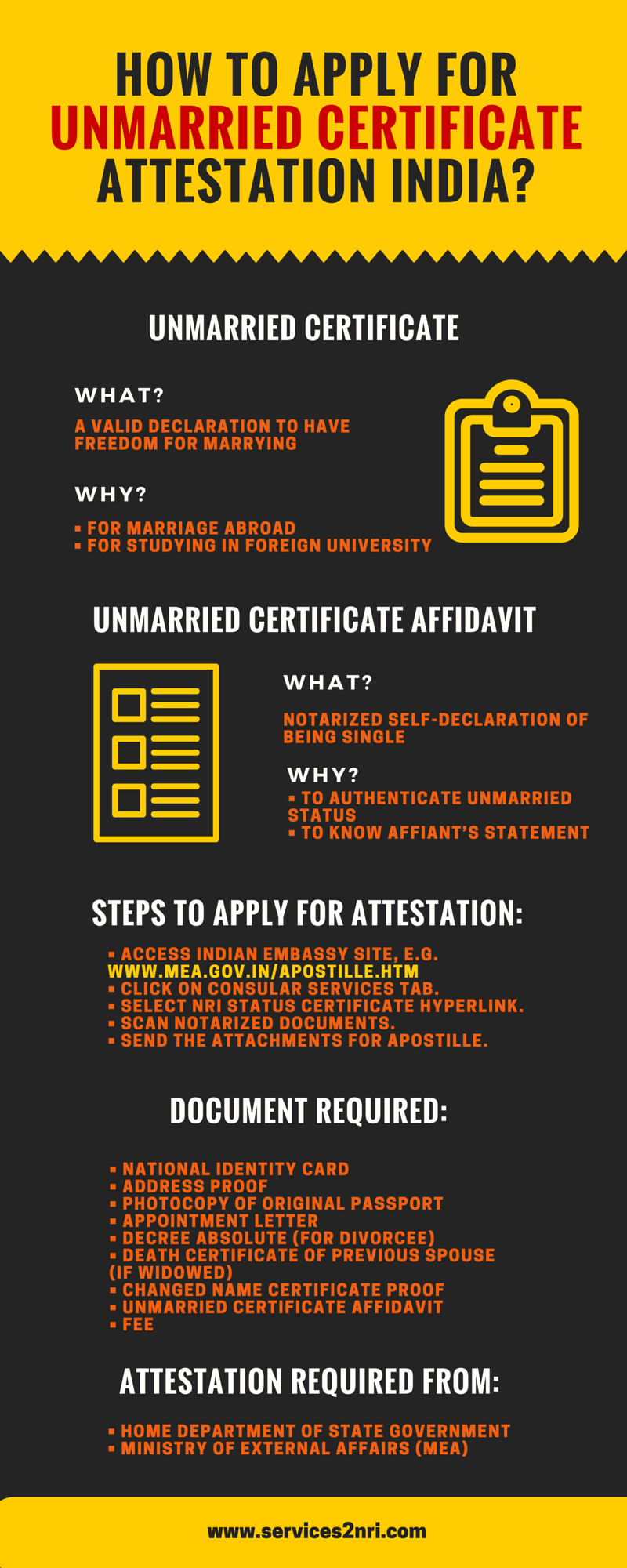 How to Apply for Unmarried Certificate Attestation India-